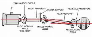 Transmission - 1 Piece Versus 2 Piece Drive Shaft