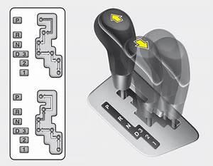 Kia Picanto Boite Automatique : kia picanto bo te pont automatique conduire votre v hicule ~ Medecine-chirurgie-esthetiques.com Avis de Voitures
