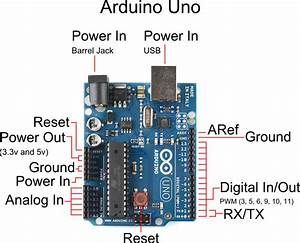Index Of   Education  Sik  Schematicimages  Arduino Pins Labeled