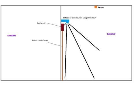 le detecteur mouvement interieur 28 images somfy d 233 tecteur de mouvement bu2003 2401490a