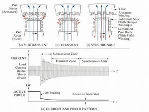Stamford Generator Wiring Diagram Homepage