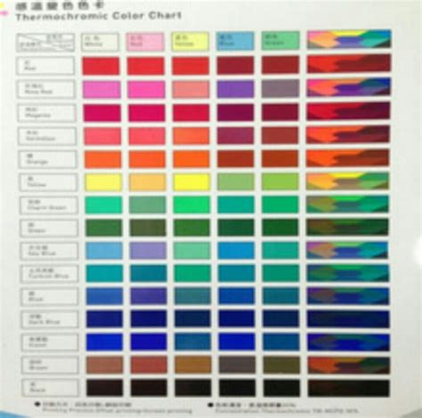 color chart thermochromic color changing tile paint