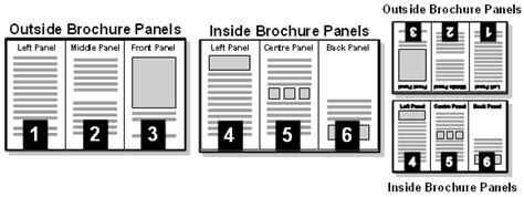 lpg openoffice writer libreoffice creating   panel