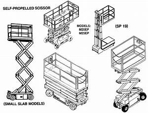 Marklift Scissor Lift Wiring Diagram Wiring Diagrams