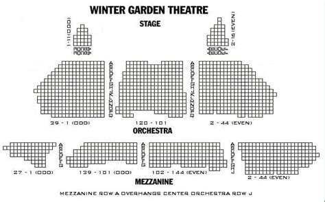 seating chart mezzanine overhangs orchestra row  yelp
