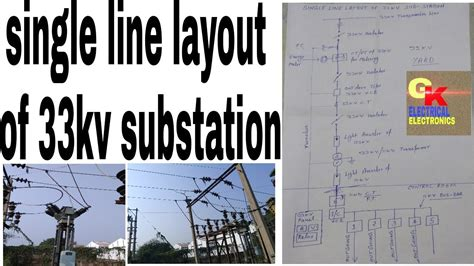 single  layout  kv substation  gaurav electrical