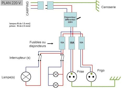 schema electrique seche linge