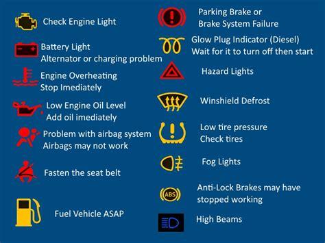 audi symbols  warning lights