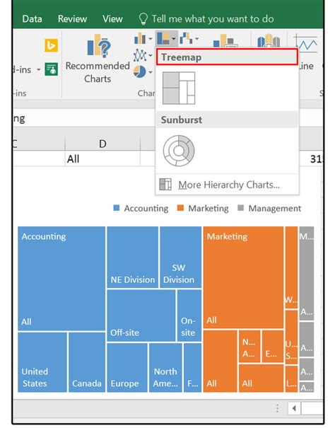 what to do with excel 2016 s new chart styles treemap sunburst and box whisker pcworld