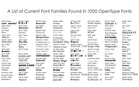 1000 opentype fonts commercial use fonts on the mac app