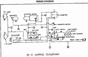 I Need A Wiring Diagram For Installing A Generator On An