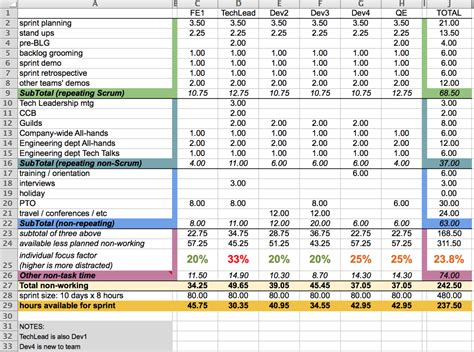 sprint planning spreadsheet spreadsheet downloa sprint