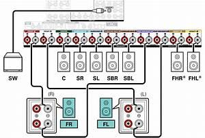 Speaker Configuration And  U201camp Assign U201d Settings Avr