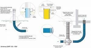 Puit Canadien Avis : puit provencal et puit canadien helios lewt airsoft ~ Premium-room.com Idées de Décoration