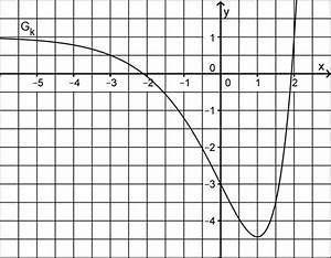 Näherungswert Berechnen : mathematik abitur bayern 2016 mathelike ~ Themetempest.com Abrechnung