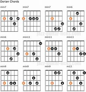 Dorian Guitar Chord Diagrams Minor Voicing Shapes