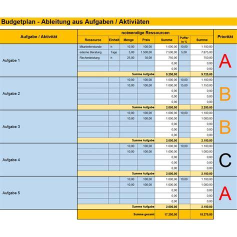 Budgetplanung excel vorlage bud planung excel vorlage kostenlos bud plan template 20 excel risikoanalyse vorlage mit risikomatrix. Budgetplanung für Aufgaben und Ableitung von Prioritäten ...