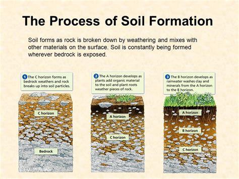 how soil forms 6 e 2 3 explain how the formation of soil