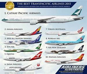 The Best Transpacific Airlines - Skytrax Awards 2015 ...