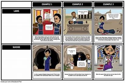 Antigone Themes Plot Sophocles Storyboard Greek Symbols