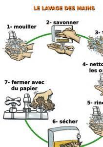 protocole de lavage des mains en cuisine protocole lavage des mains images