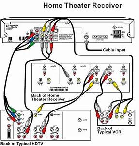 Home Theater Setup Diagram  U00bb Design And Ideas