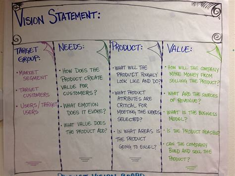product vision statement   vision