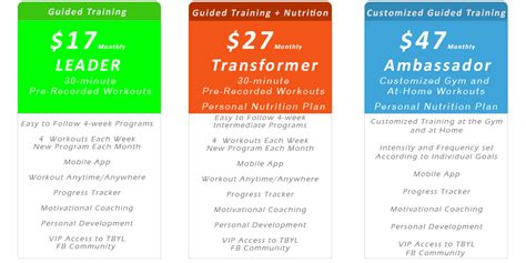 TBYL Online Personal Training and Development Packages
