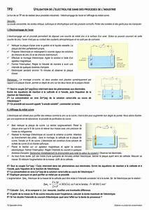 Comment Nettoyer Du Zinc : free nettoyer zinc with nettoyer zinc ~ Melissatoandfro.com Idées de Décoration