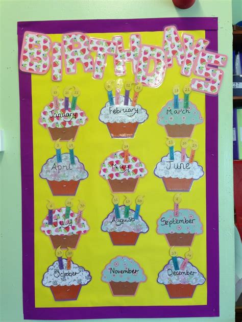 birthday display  cupcake months  candles