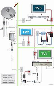 Dish Network Dpp44 Wiring Diagram