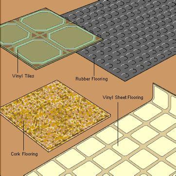 concrete look tile vinyl flooring buying guide