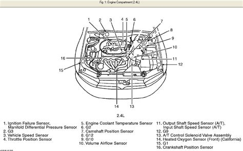 Were The Camshaft Position Sensor Located