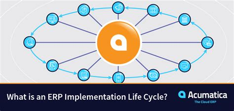 erp implementation life cycle    acumatica