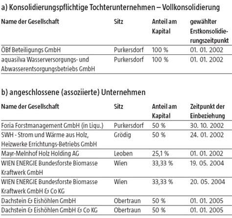 gewerbe steuern berechnen gewerbesteuer bpb kommunale