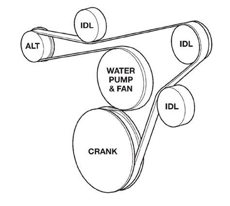 Serp Belt Diagram Jeep Wrangler Forum