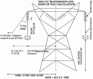 Transmission Line Overview  Right Of Way Of The
