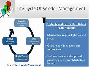 outsourcing and vendor management With vendor document management