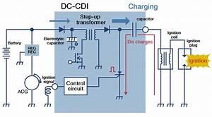 Cara Kerja Cdi  Capacitor Discharge Igniter  Kendaraan