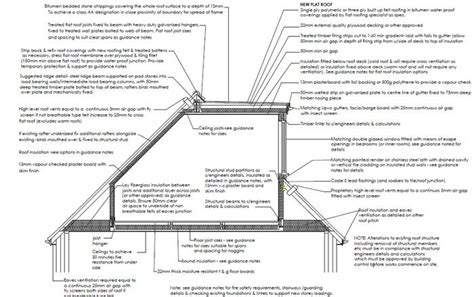 Typical Section Through A Loft Conversion With Dormer Flat