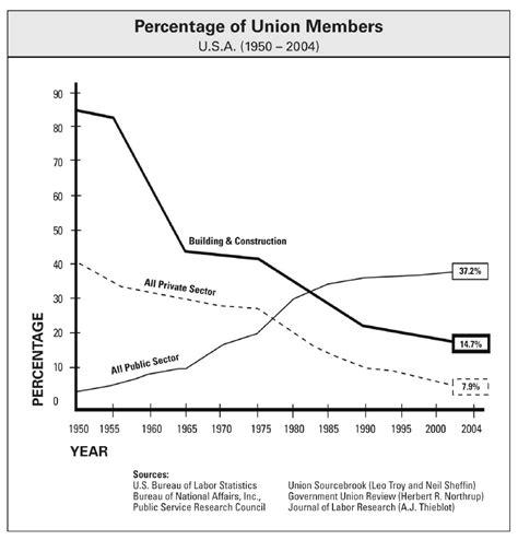 unionmemberslg dr housing bubble blog