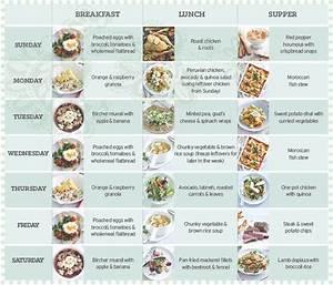 Healthy Diet Plan For High Cholesterol – Diet Plan