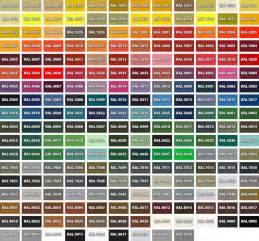ral design system ral color chart pdf car interior design