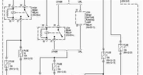 Jeep Grand Cherokee Electrical Wiring Diagram