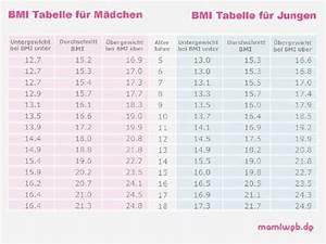 Bmi Bei Kindern Berechnen : bmi rechner f r kinder gesundheit ~ Themetempest.com Abrechnung