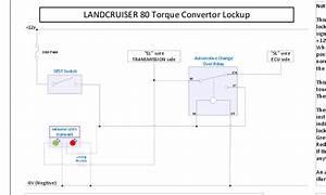 Lock Up Torque Converter Mod Help
