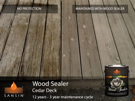 how to seal wood table the sansin corporation wood sealer
