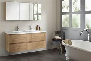 Vasque Salle De Bain Ikea : meuble salle bain ikea charmant meuble salle de bain ikea ikea vasque salle de bain best ~ Teatrodelosmanantiales.com Idées de Décoration