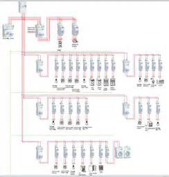 Cablage Tableau Electrique Triphase by Avis Sur Tableau 233 Lectrique 9 Messages