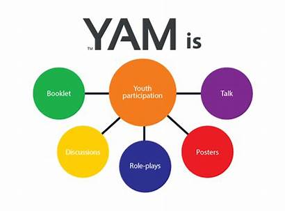 Yam Mental Health Youth Aware Students Schools